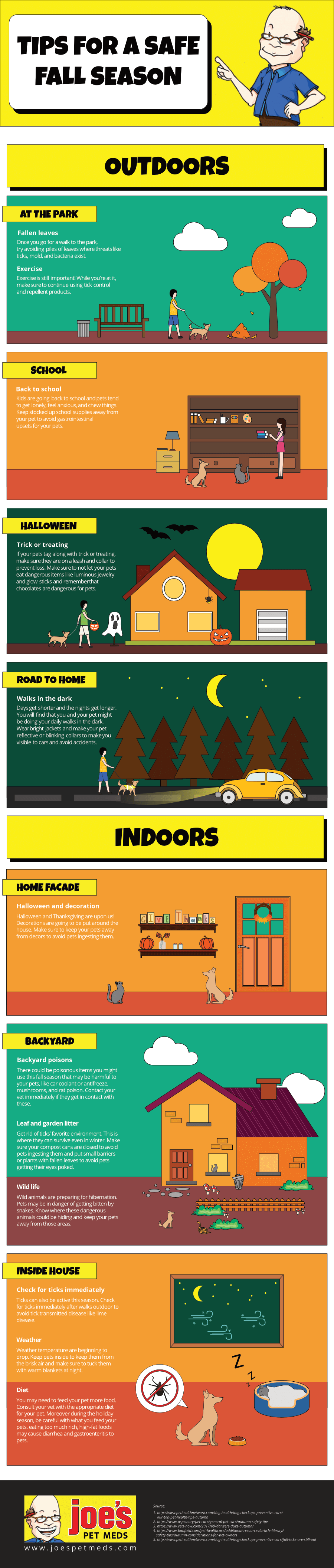 Fall Infographic Image