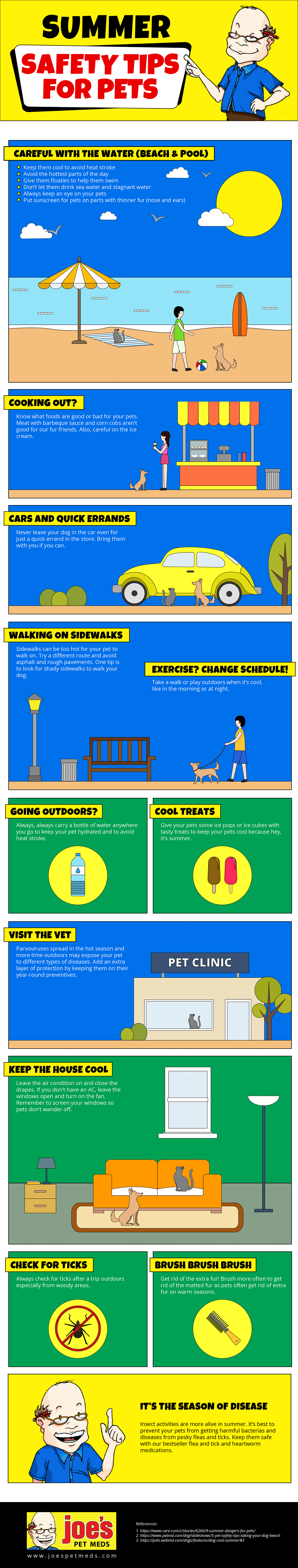 Summer Infographic Image